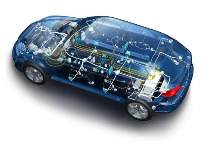 New energy vehicles put forward new requirements for plastics